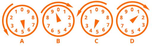 Meralco Understanding Your Bill Electromechanical Meters
